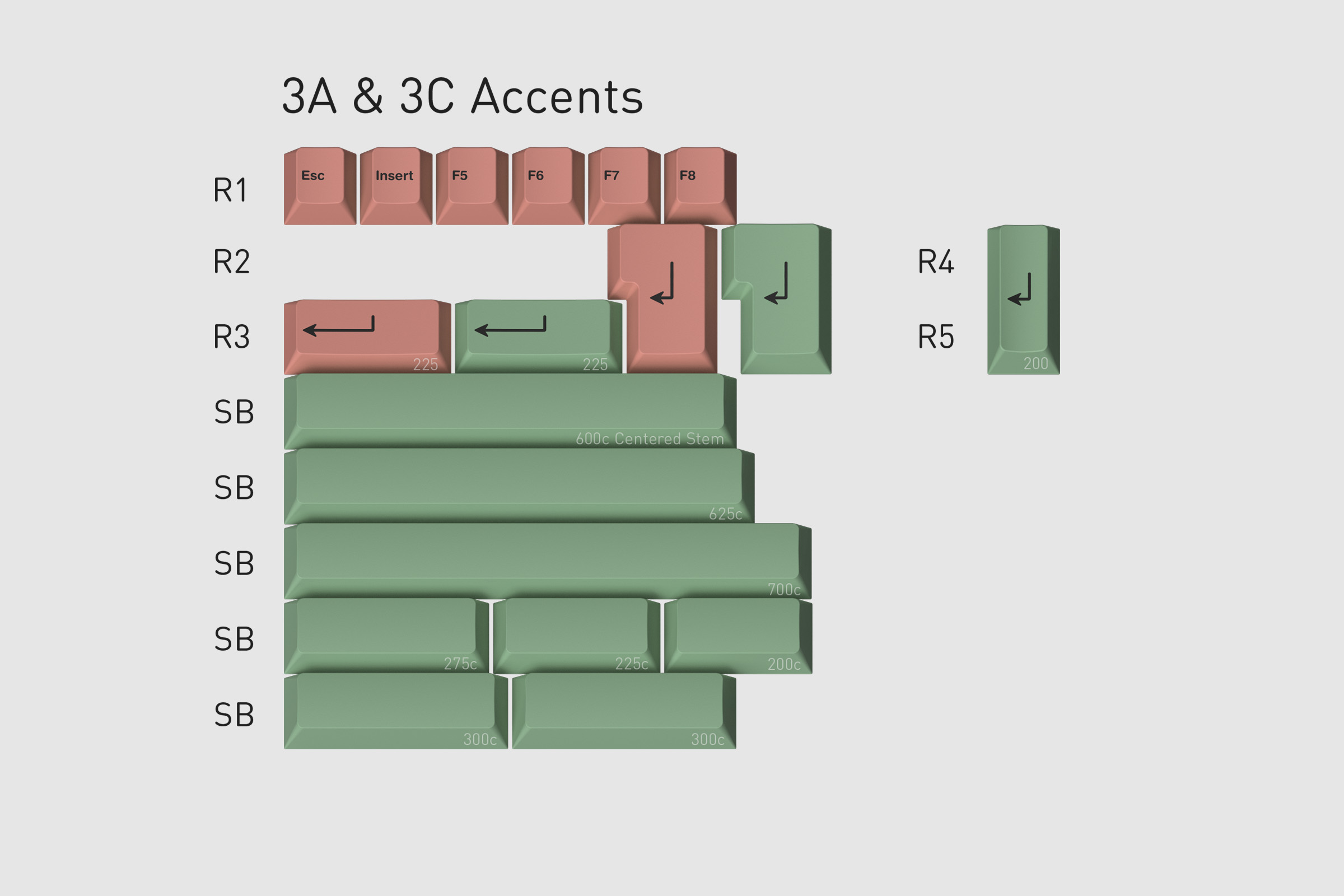 3a-3c-accents