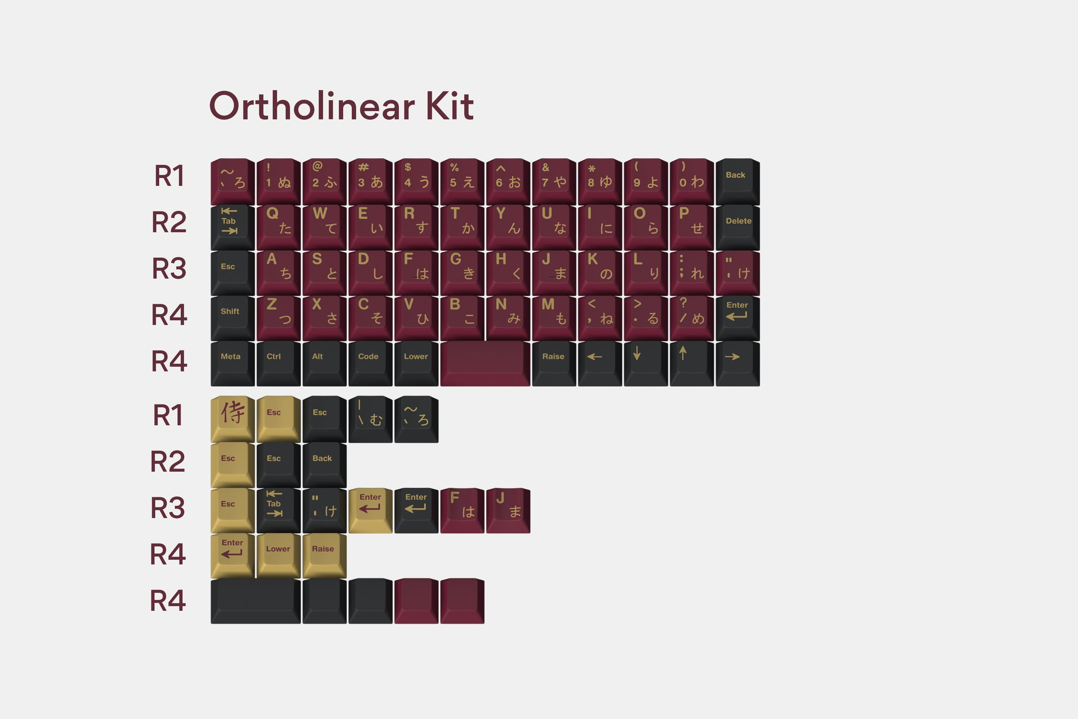 Ortholinear