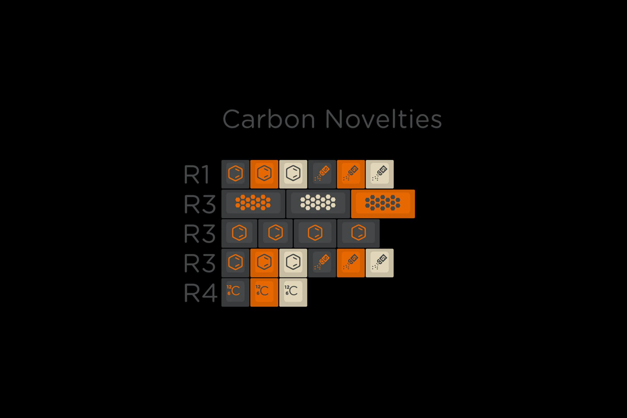 carbon-novelties