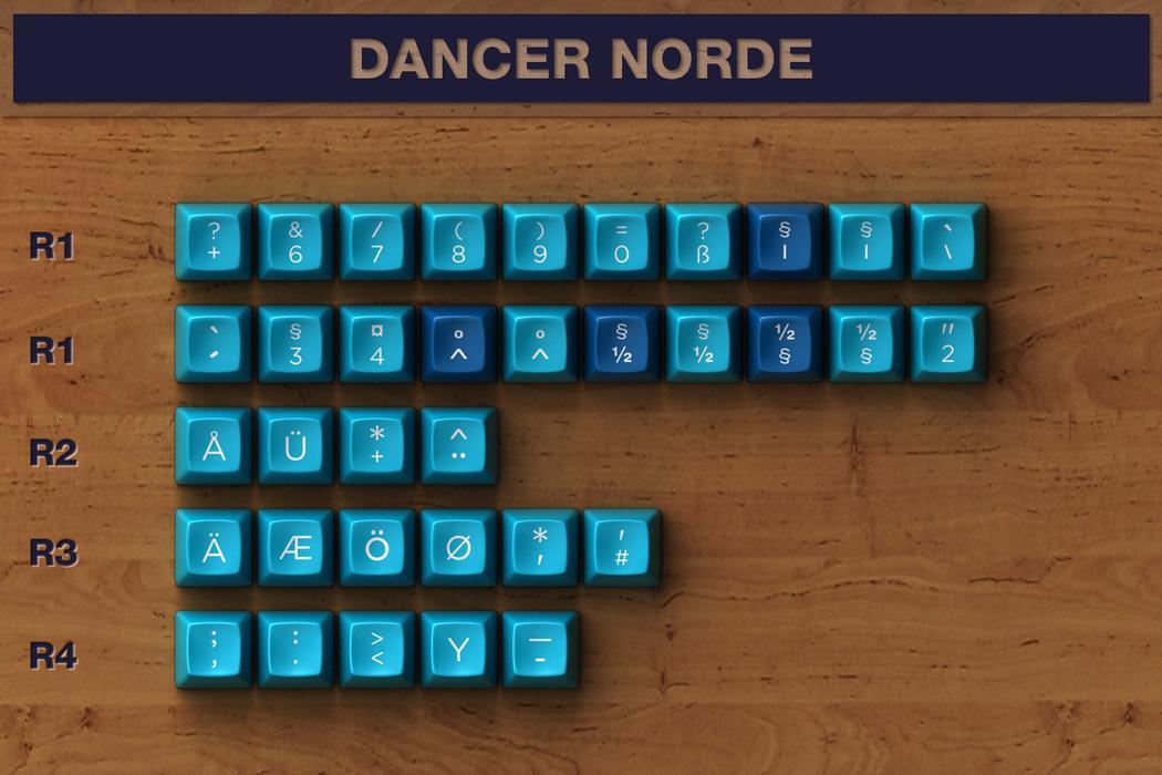 dancer dasher sa keycap custom keycaps norde massdrop rmb usd quantity