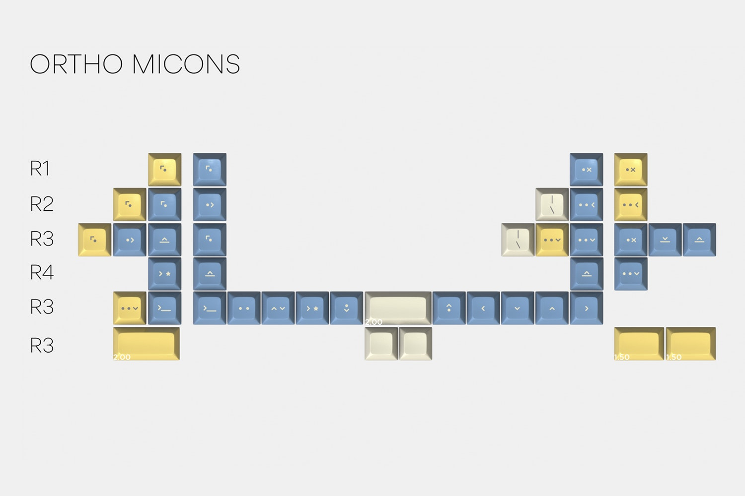 ortho-micons