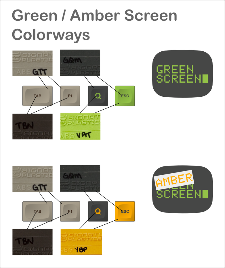 green screen design color