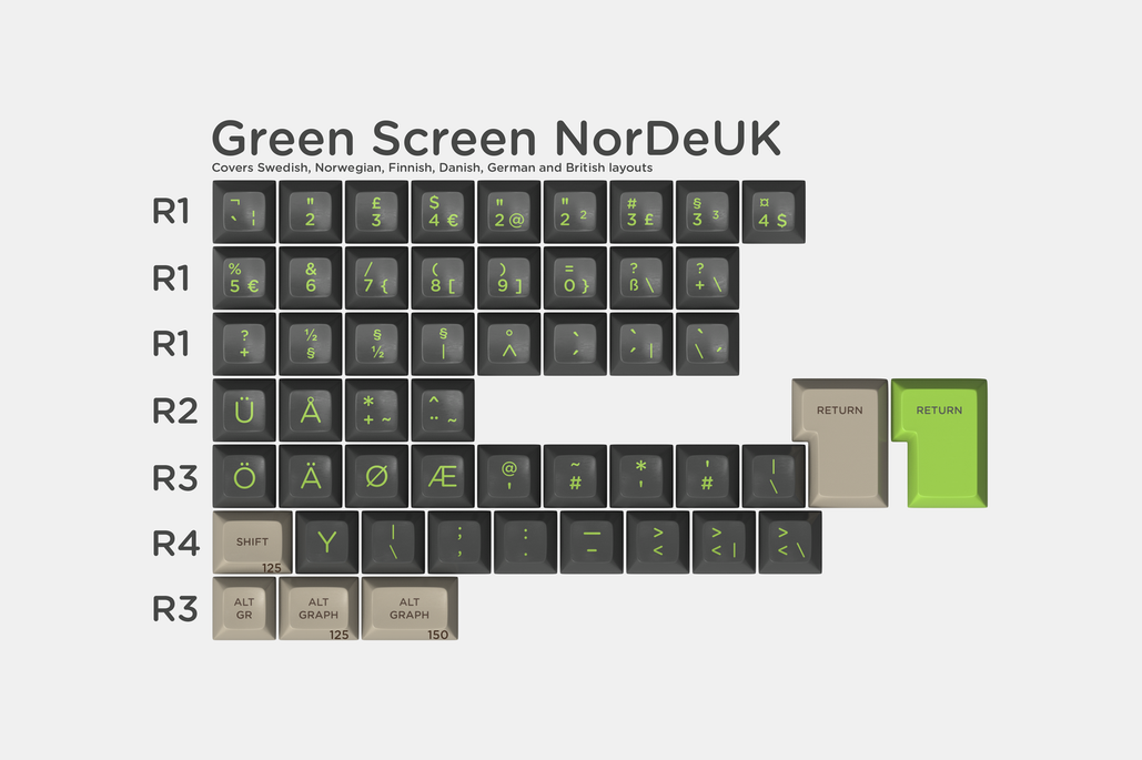 GreenScreenNorDeUK