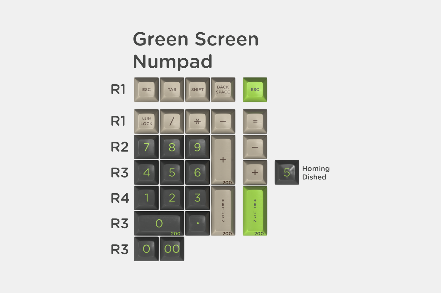GreenScreenNumpad